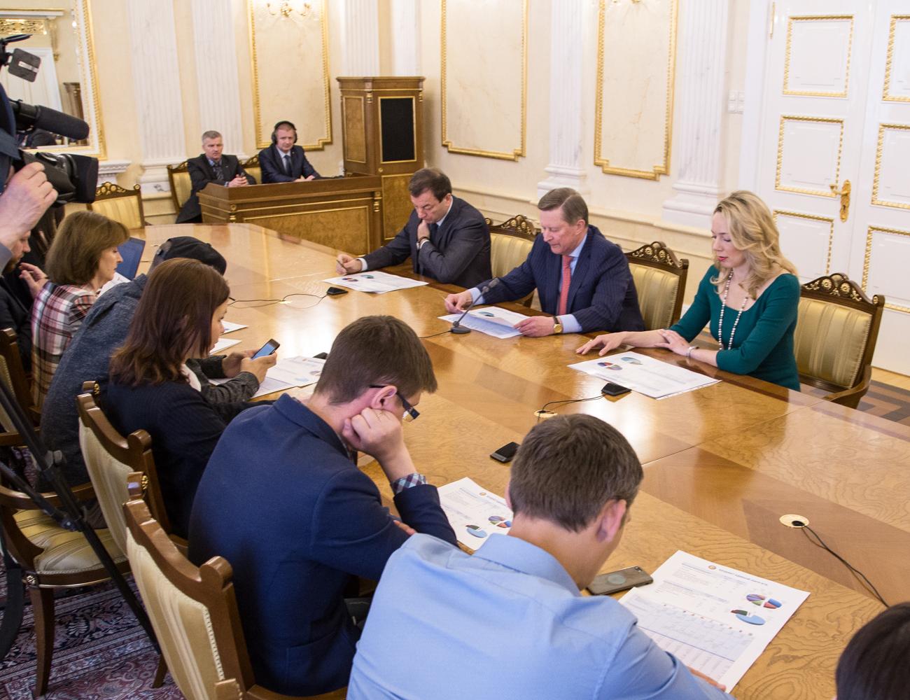 Вид сверху. Итоги 1/4 финала и открытие бюджетов в Кремле