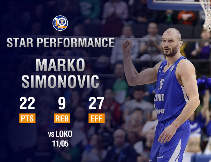 Star Performance: Marko Simonovic vs. Lokomotiv-Kuban